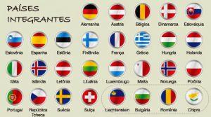 Lista de países del Tratado de Schengen